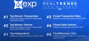 eXp Realty Canada intro
